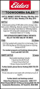 ***TOOWOOMBA SALES*** CATTLE MARKET REPORT Monday 20th May 2013 NEXT CATTLE SALE Monday 27th May 2013 CATTLE 7.30am A decreased yarding of 588 cattle sold to stronger rates. Bulls sold to 149.2c/kg. Bullocks reached 170.2c/kg Cows realised 123.2c/kg Trade Steers to 189.2c/kg Vealers topped at 181.2c/kg with isolated sales to 191.2c/kg Restocker Steers to 177.2c/kg FOR EXTRA BUYER COMPETITION & TOP RATES SELL AT THE FIRST SALE OF THE WEEK. PIGS 10.30am 270 Pigs yarded with prices firm on last week. Pork 285-300c/kg Bacon 220-255c/kg Sows to 122c/kg Stores to $120 For market prospects and bookings please phone Errol Luck 0427 561 678. DAIRY CATTLE 12 noon Next weeks bookings include 1 Guernsy Cow & Hfr Calf 1 Fresian Cow & Bull Calf 1 Brown Swiss Cow & Hfr Calf Further details phone Darren Hartwig 0428 736 470 CALVES 1pm Prices reduced on last week with a limited amount of buyers. Further details and bookings contact Elders Rural Services Toowoomba - 4690 7777 Mick O'Keefe 0409 621 019Darren Hartwig 0428 736 470 Toowoomba Merchandise, 397 South St, 4636 8888