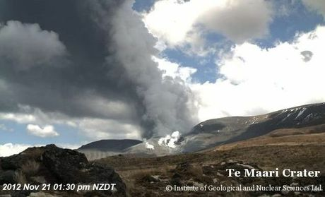 The eruption of Mt Tongariro has given us something to think about.